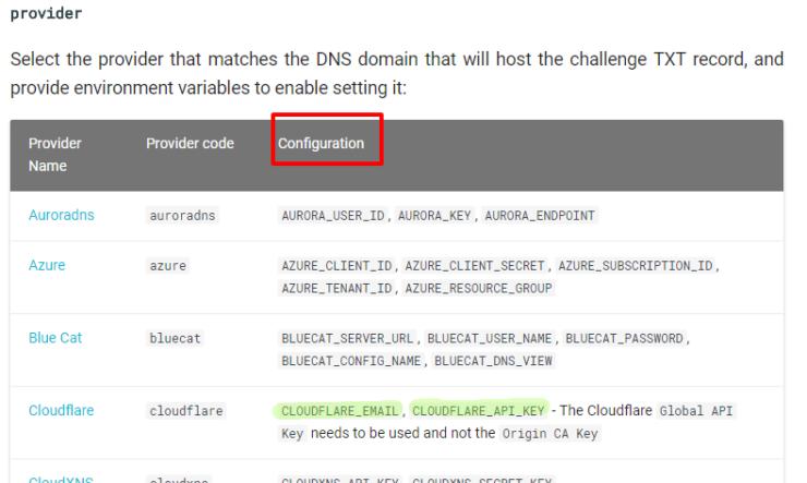 Cryptons la liste des fournisseurs DNS de Traefik Wildcard