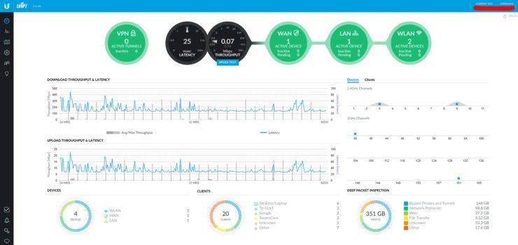 Capture d'écran du logiciel UniFi Controller